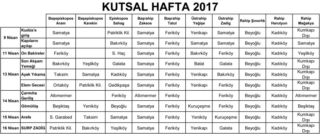 2017 AVAK SHAPAT TR